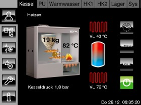 Userview_Kessel_Design_02-2009